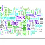 A Wordle Picture of My Blog